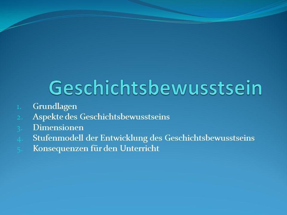 1. Grundlagen 2. Aspekte des Geschichtsbewusstseins 3. Dimensionen 4. Stufenmodell der Entwicklung des Geschichtsbewusstseins 5. Konsequenzen für den