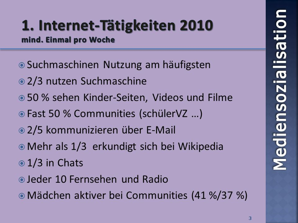 Suchmaschinen Nutzung am häufigsten 2/3 nutzen Suchmaschine 50 % sehen Kinder-Seiten, Videos und Filme Fast 50 % Communities (schülerVZ …) 2/5 kommunizieren über E-Mail Mehr als 1/3 erkundigt sich bei Wikipedia 1/3 in Chats Jeder 10 Fernsehen und Radio Mädchen aktiver bei Communities (41 %/37 %) 3