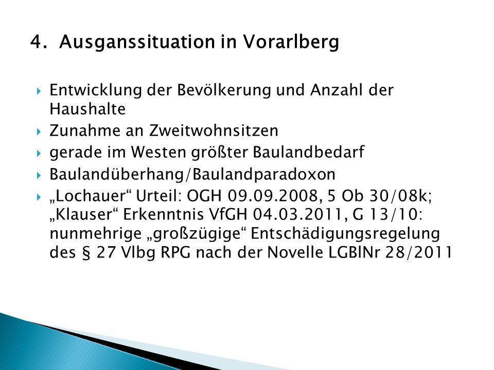 4.Ausganssituation in Vorarlberg Entwicklung der Bevölkerung und Anzahl der Haushalte Zunahme an Zweitwohnsitzen gerade im Westen größter Baulandbedar