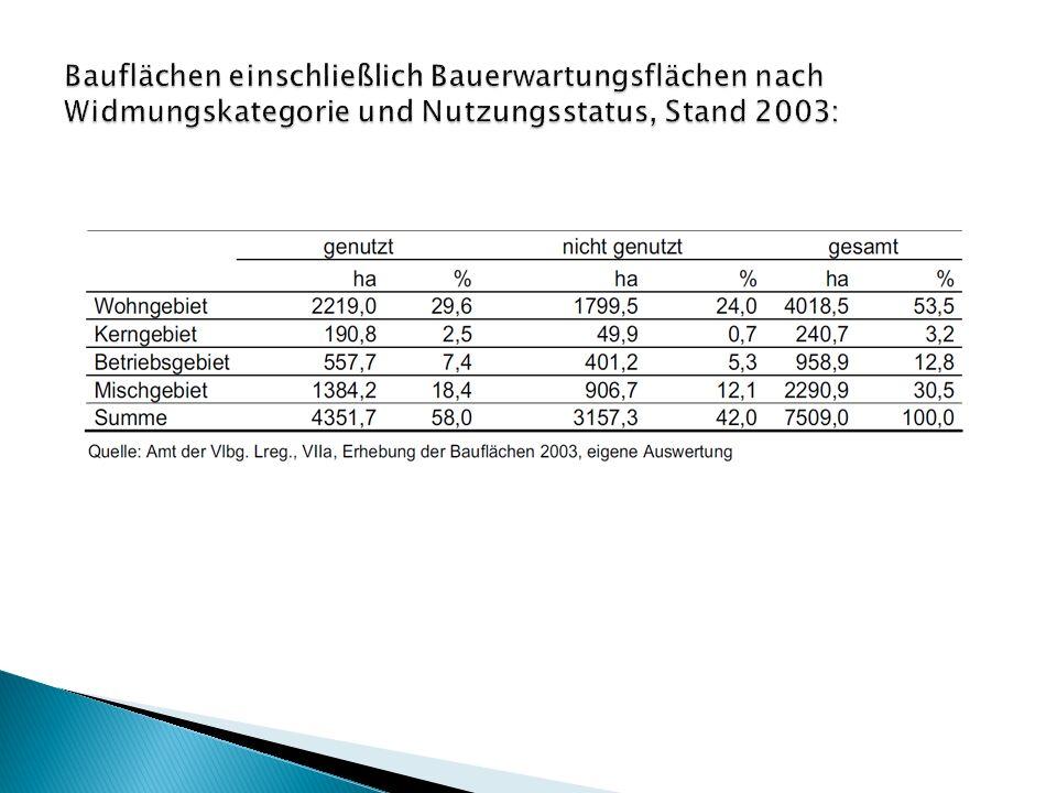 Die Gemeinden als Wolf im Schafspelz.