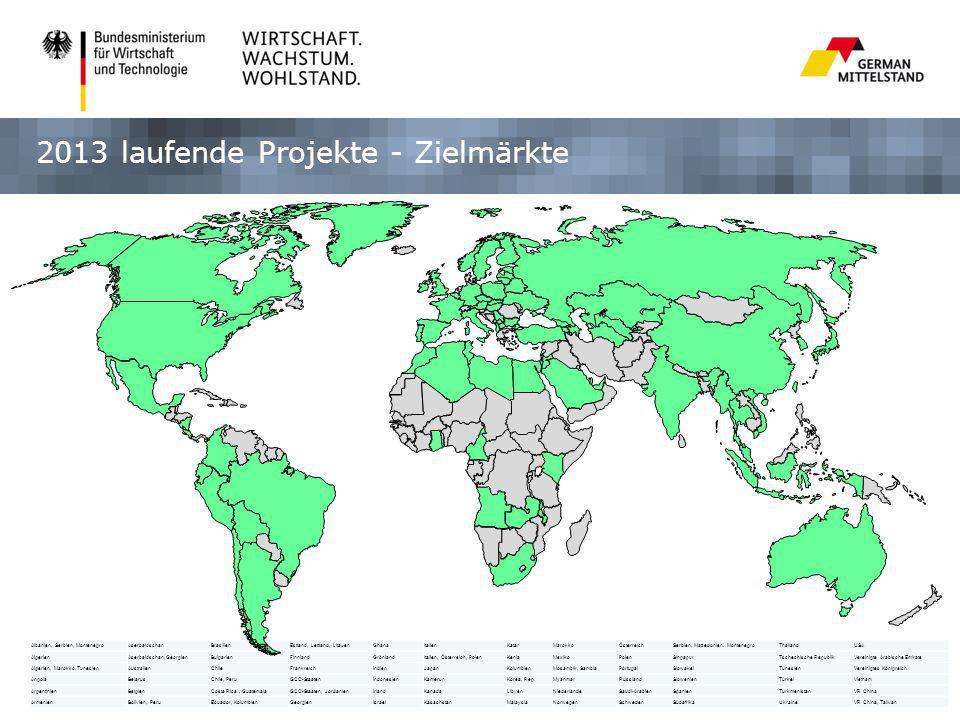 Albanien, Serbien, MontenegroAserbaidschanBrasilienEstland, Lettland, LitauenGhanaItalienKatarMarokkoÖsterreichSerbien, Mazedonien, MontenegroThailand