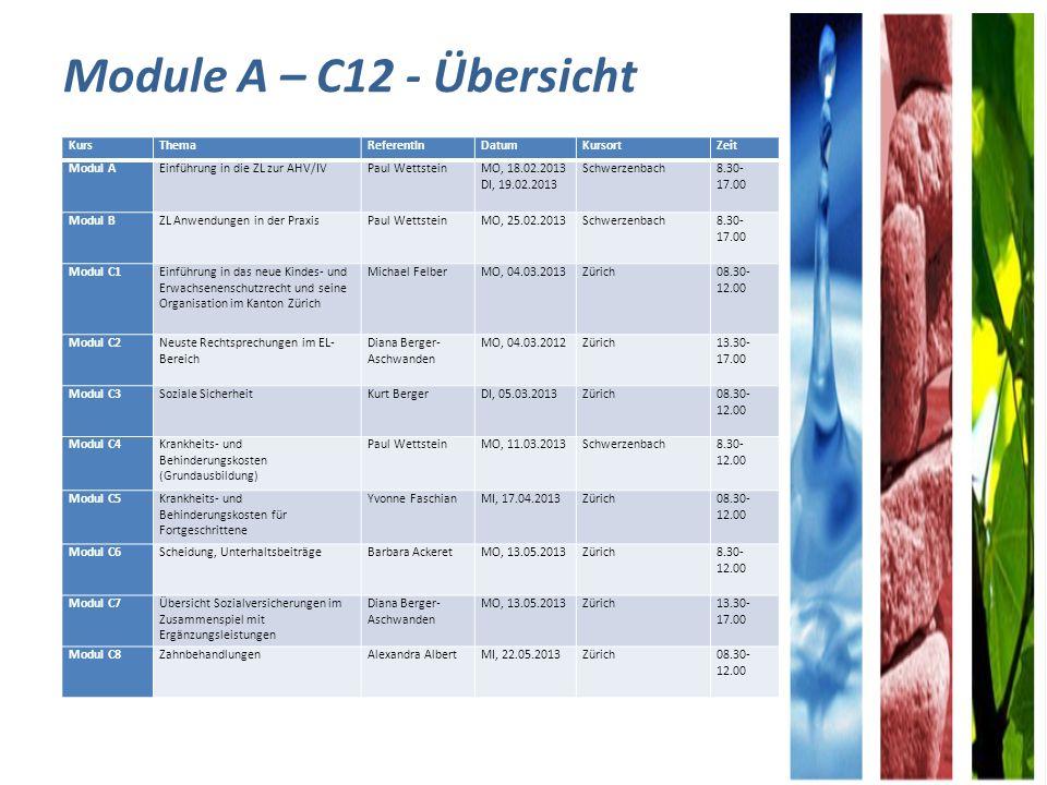 Module A – C12 - Übersicht KursThemaReferentInDatumKursortZeit Modul AEinführung in die ZL zur AHV/IVPaul WettsteinMO, 18.02.2013 DI, 19.02.2013 Schwerzenbach8.30- 17.00 Modul BZL Anwendungen in der PraxisPaul WettsteinMO, 25.02.2013Schwerzenbach8.30- 17.00 Modul C1Einführung in das neue Kindes- und Erwachsenenschutzrecht und seine Organisation im Kanton Zürich Michael FelberMO, 04.03.2013Zürich08.30- 12.00 Modul C2Neuste Rechtsprechungen im EL- Bereich Diana Berger- Aschwanden MO, 04.03.2012Zürich13.30- 17.00 Modul C3Soziale SicherheitKurt BergerDI, 05.03.2013Zürich08.30- 12.00 Modul C4Krankheits- und Behinderungskosten (Grundausbildung) Paul WettsteinMO, 11.03.2013Schwerzenbach8.30- 12.00 Modul C5Krankheits- und Behinderungskosten für Fortgeschrittene Yvonne FaschianMI, 17.04.2013Zürich08.30- 12.00 Modul C6Scheidung, UnterhaltsbeiträgeBarbara AckeretMO, 13.05.2013Zürich8.30- 12.00 Modul C7Übersicht Sozialversicherungen im Zusammenspiel mit Ergänzungsleistungen Diana Berger- Aschwanden MO, 13.05.2013Zürich13.30- 17.00 Modul C8ZahnbehandlungenAlexandra AlbertMI, 22.05.2013Zürich08.30- 12.00