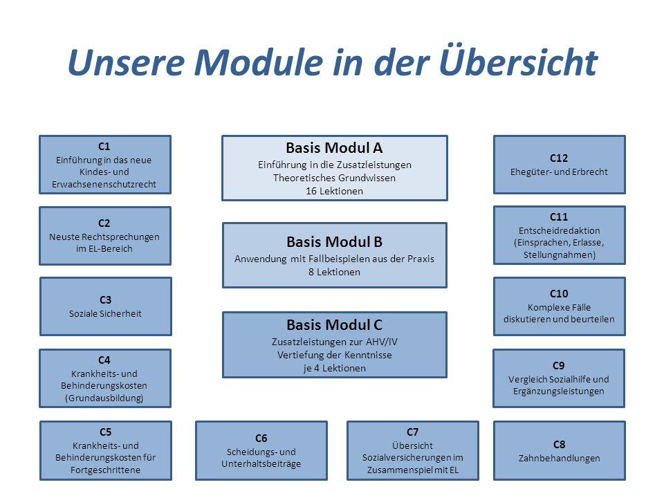 Basismodul A An wen richtet sich das Basismodul A.