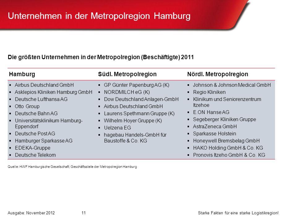 Unternehmen in der Metropolregion Hamburg HamburgSüdl. MetropolregionNördl. Metropolregion Airbus Deutschland GmbH Asklepios Kliniken Hamburg GmbH Deu
