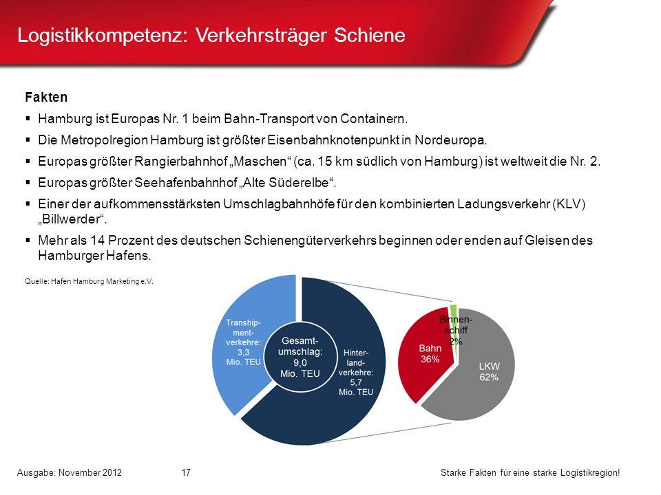 Logistikkompetenz: Verkehrsträger Schiene Fakten Hamburg ist Europas Nr. 1 beim Bahn-Transport von Containern. Die Metropolregion Hamburg ist größter