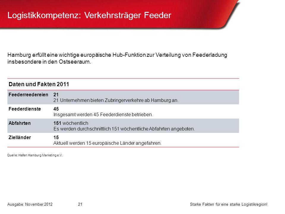 Logistikkompetenz: Verkehrsträger Feeder Hamburg erfüllt eine wichtige europäische Hub-Funktion zur Verteilung von Feederladung insbesondere in den Os