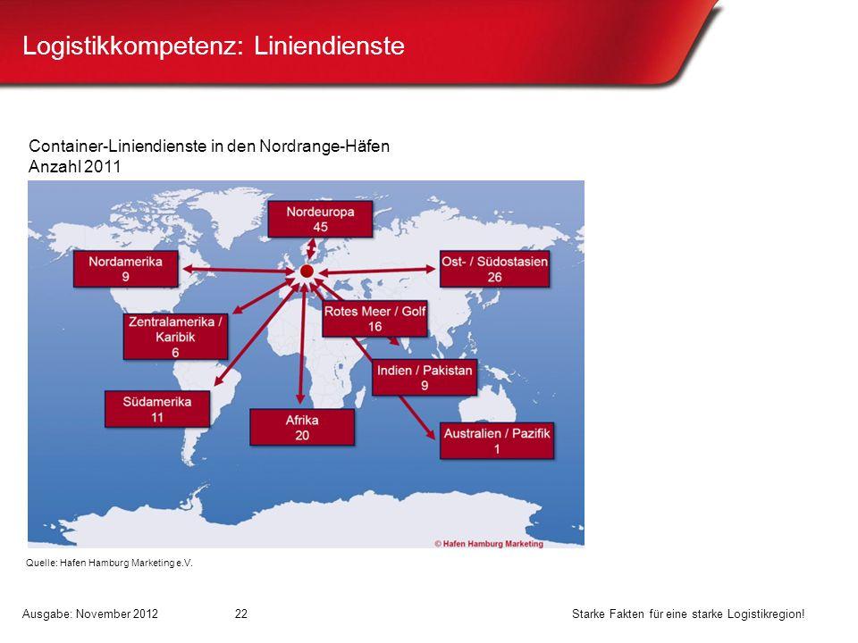 Logistikkompetenz: Liniendienste Container-Liniendienste in den Nordrange-Häfen Anzahl 2011 Quelle: Hafen Hamburg Marketing e.V. Starke Fakten für ein