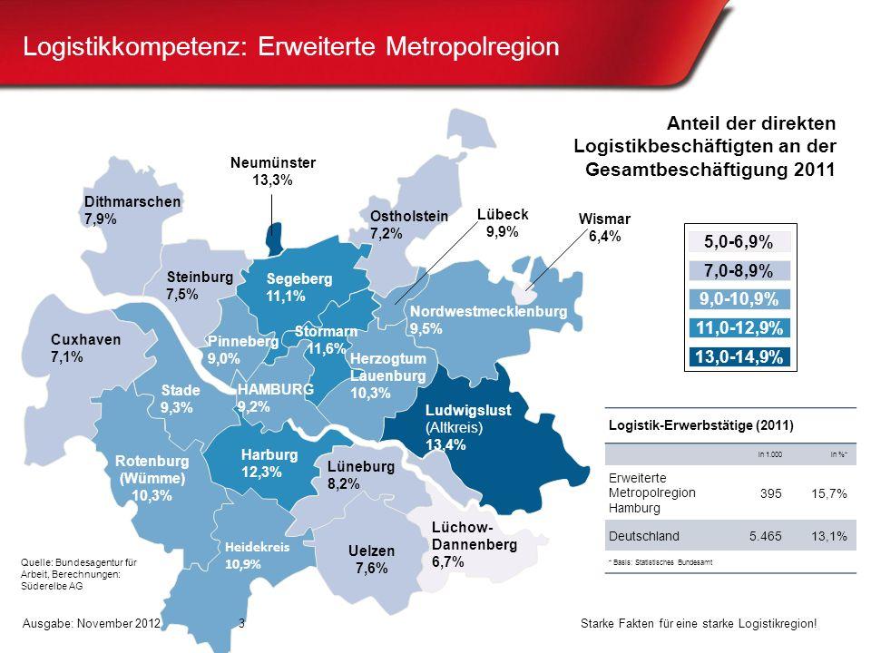 Logistikkompetenz: Erwerbstätige Logistik-Erwerbstätige (2011) in 1.000in %* Metropolregion Hamburg33815,6% davon Hamburg18015,4% davon Nördliche Metropolregion8015,2% davon Südliche Metropolregion7815,7% Deutschland5.46513,1% * Basis: Statistisches Bundesamt Die Logistik-Erwerbstätigen setzen sich zusammen aus sozialversicherungspflichtigen Beschäftigten und einem Erwerbstätigenfaktor (Selbstständige, Beamte etc.).