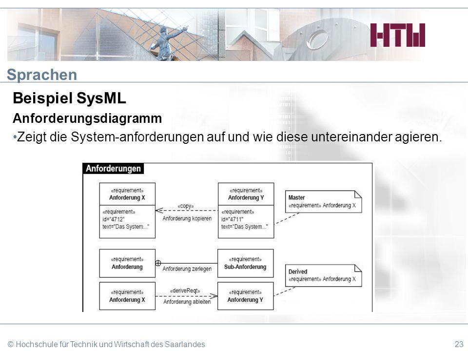 Sprachen Beispiel SysML Anforderungsdiagramm Zeigt die System-anforderungen auf und wie diese untereinander agieren. © Hochschule für Technik und Wirt