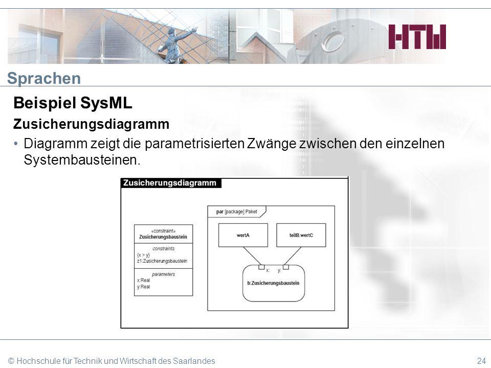 Sprachen Beispiel SysML Zusicherungsdiagramm Diagramm zeigt die parametrisierten Zwänge zwischen den einzelnen Systembausteinen. © Hochschule für Tech