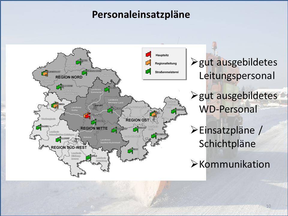 10 Personaleinsatzpläne gut ausgebildetes Leitungspersonal gut ausgebildetes WD-Personal Einsatzpläne / Schichtpläne Kommunikation