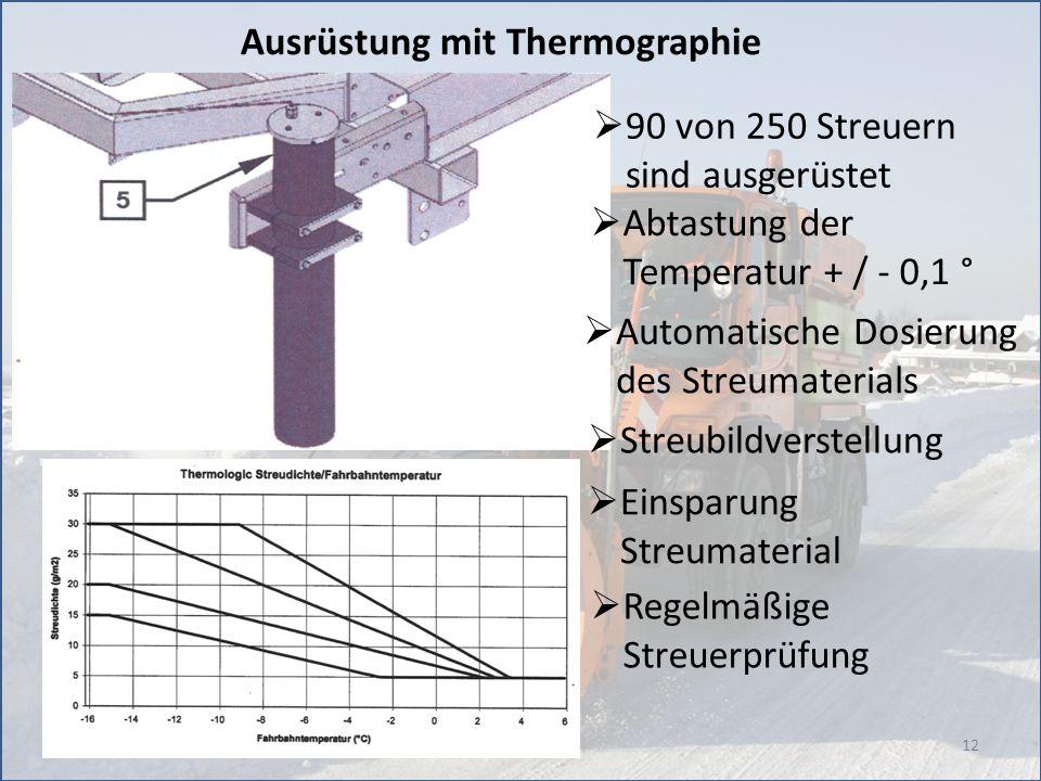 12 Automatische Dosierung des Streumaterials Abtastung der Temperatur + / - 0,1 ° Einsparung Streumaterial Ausrüstung mit Thermographie Regelmäßige St