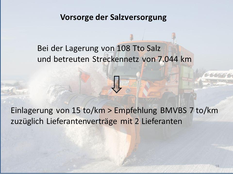 18 Vorsorge der Salzversorgung Bei der Lagerung von 108 Tto Salz und betreuten Streckennetz von 7.044 km Einlagerung von 15 to/km > Empfehlung BMVBS 7