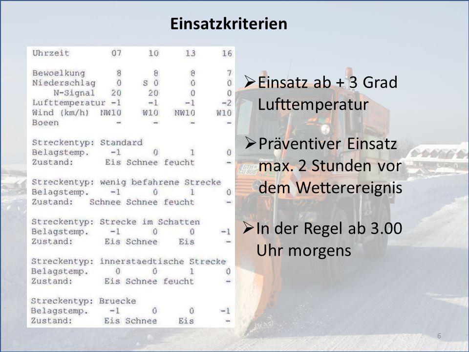 6 Einsatz ab + 3 Grad Lufttemperatur Präventiver Einsatz max. 2 Stunden vor dem Wetterereignis In der Regel ab 3.00 Uhr morgens Einsatzkriterien