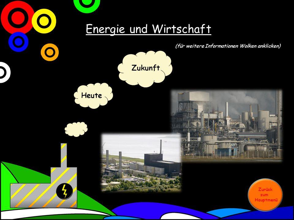 Energie und Wirtschaft Heute Zukunft Zurück zum Hauptmenü (für weitere Informationen Wolken anklicken)