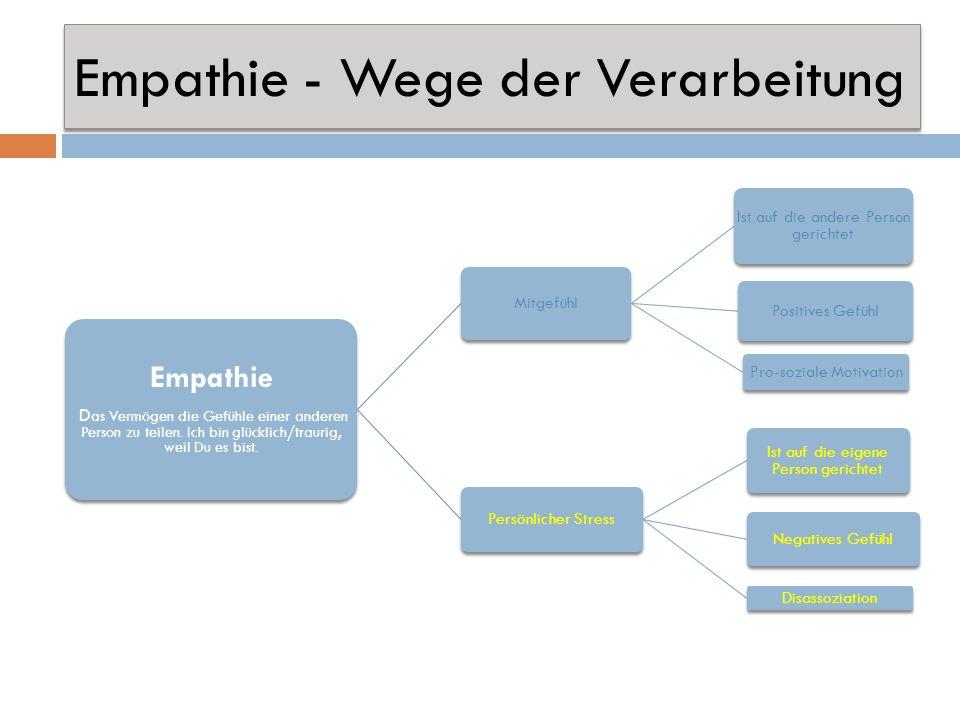 Empathie - Wege der Verarbeitung Empathie D as Vermögen die Gefühle einer anderen Person zu teilen. Ich bin glücklich/traurig, weil Du es bist. Mitgef