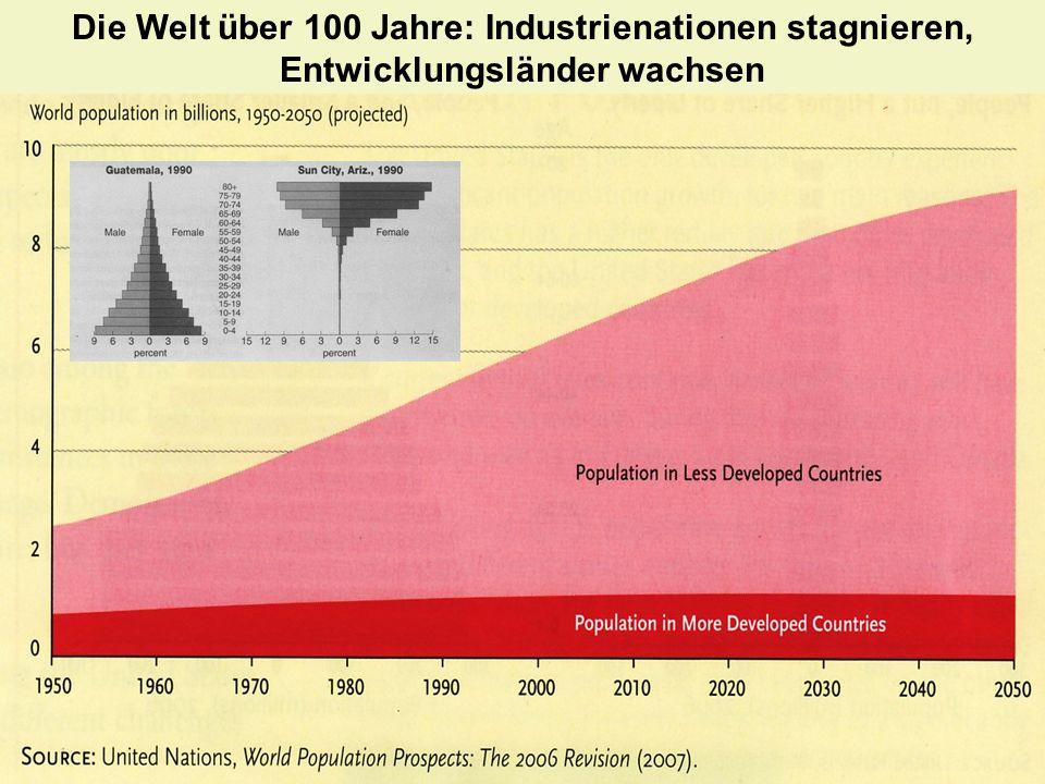 Die Welt über 100 Jahre: Industrienationen stagnieren, Entwicklungsländer wachsen