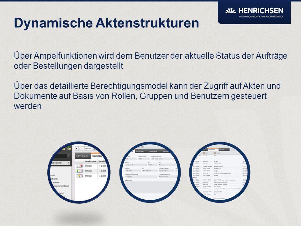 Die Akten zeigen alle Dokumente zu Kunden, Aufträgen, Lieferanten sowie Bestellungen gruppiert nach den Dokumentenarten im Aktenplan an. Ein automatis
