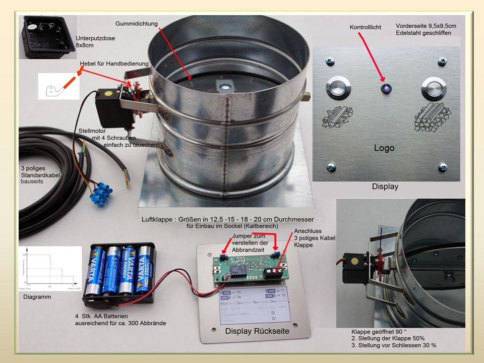 Spannungsversorgung: Die Elektronik darf ausschließlich mit 4 Stk.