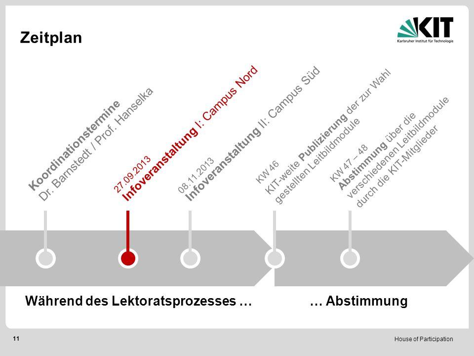 House of Participation 11 Zeitplan Während des Lektoratsprozesses …… Abstimmung Koordinationstermine Dr.