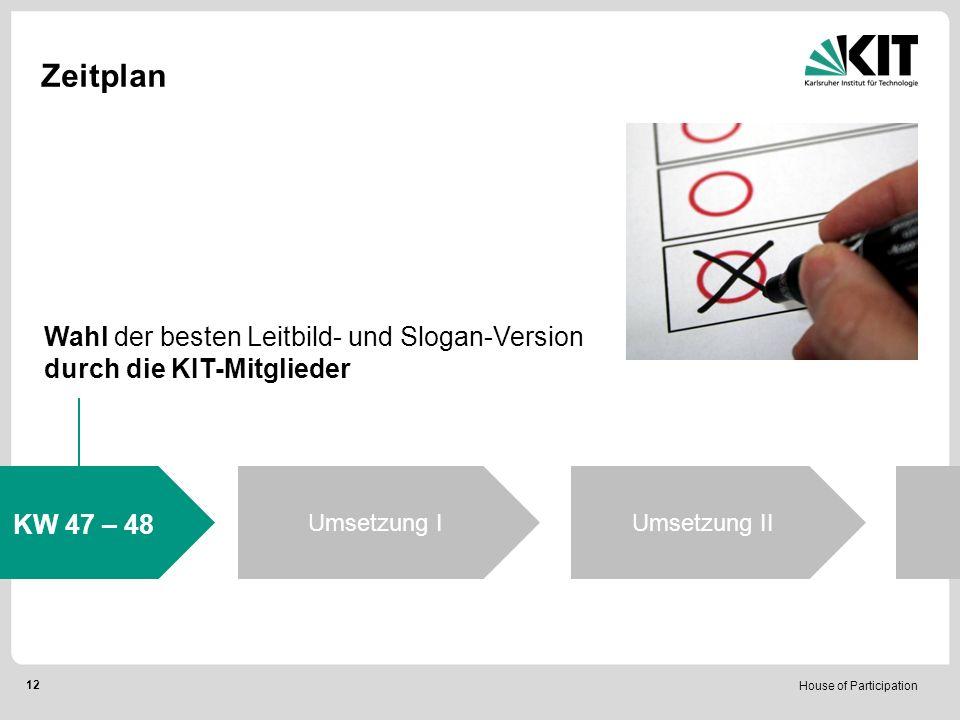 House of Participation 12 Zeitplan Umsetzung IUmsetzung II Wahl der besten Leitbild- und Slogan-Version durch die KIT-Mitglieder KW 47 – 48