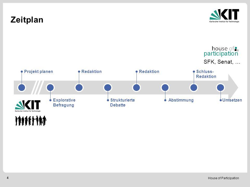 House of Participation 4 Zeitplan Projekt planenSchluss- Redaktion Strukturierte Debatte Abstimmung SFK, Senat, … Explorative Befragung Redaktion Umsetzen