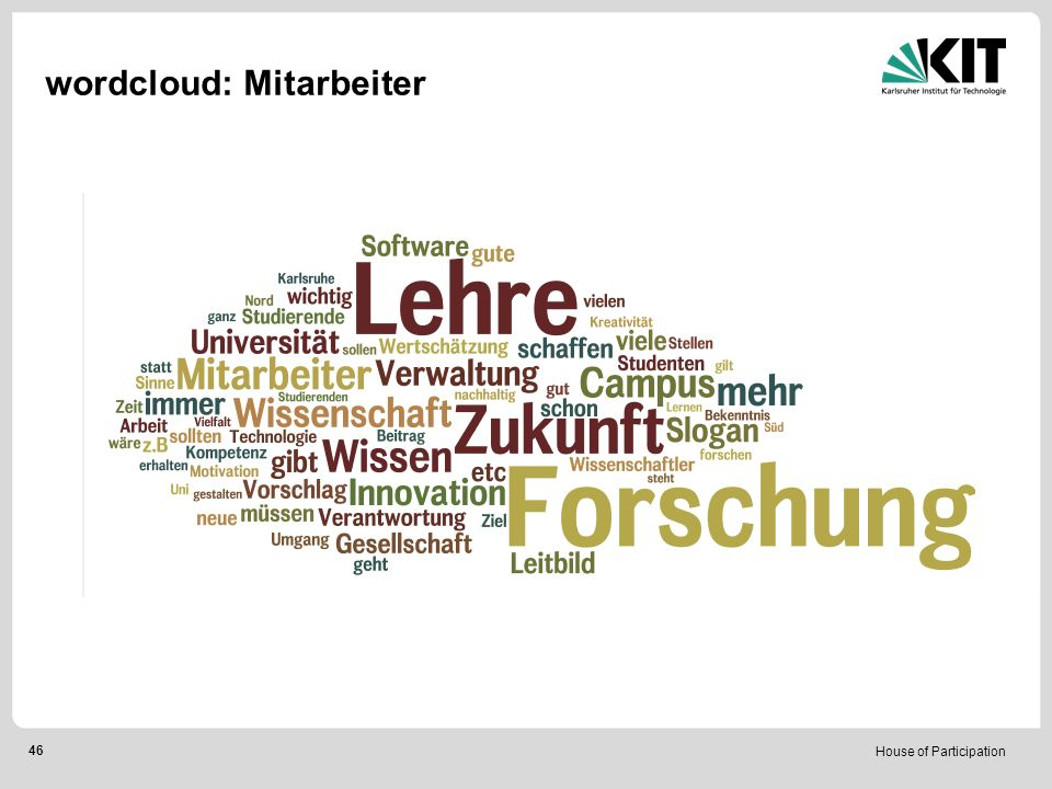 House of Participation 46 wordcloud: Mitarbeiter