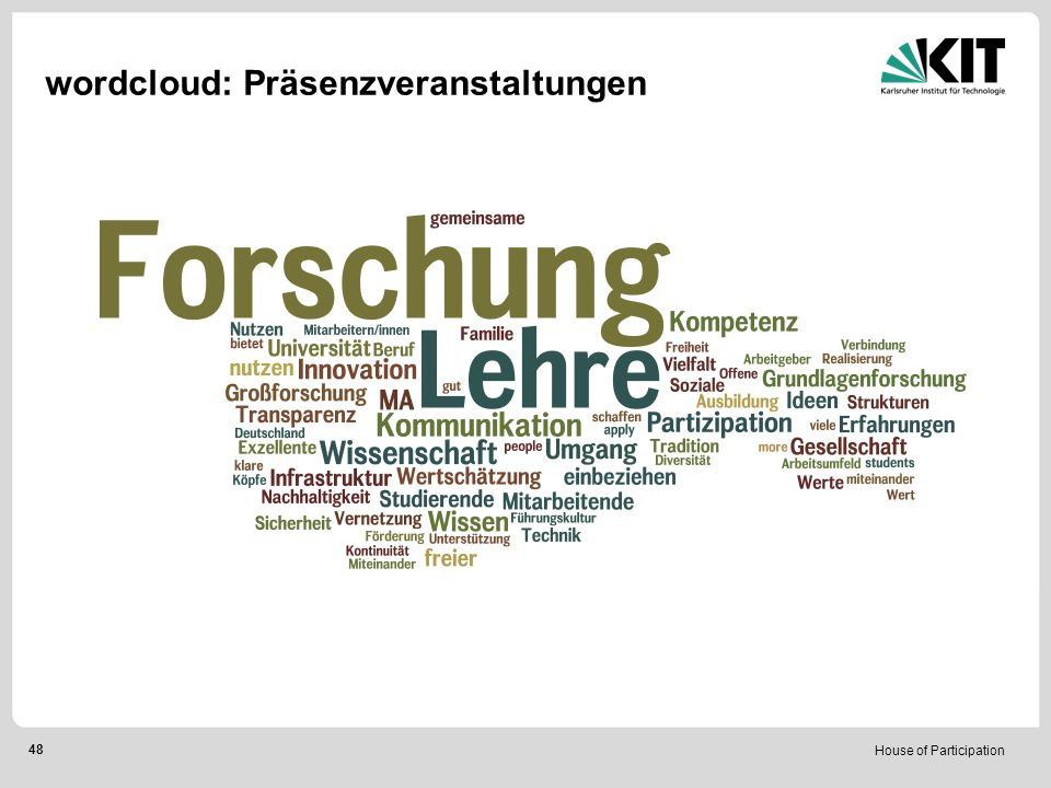 House of Participation 48 wordcloud: Präsenzveranstaltungen