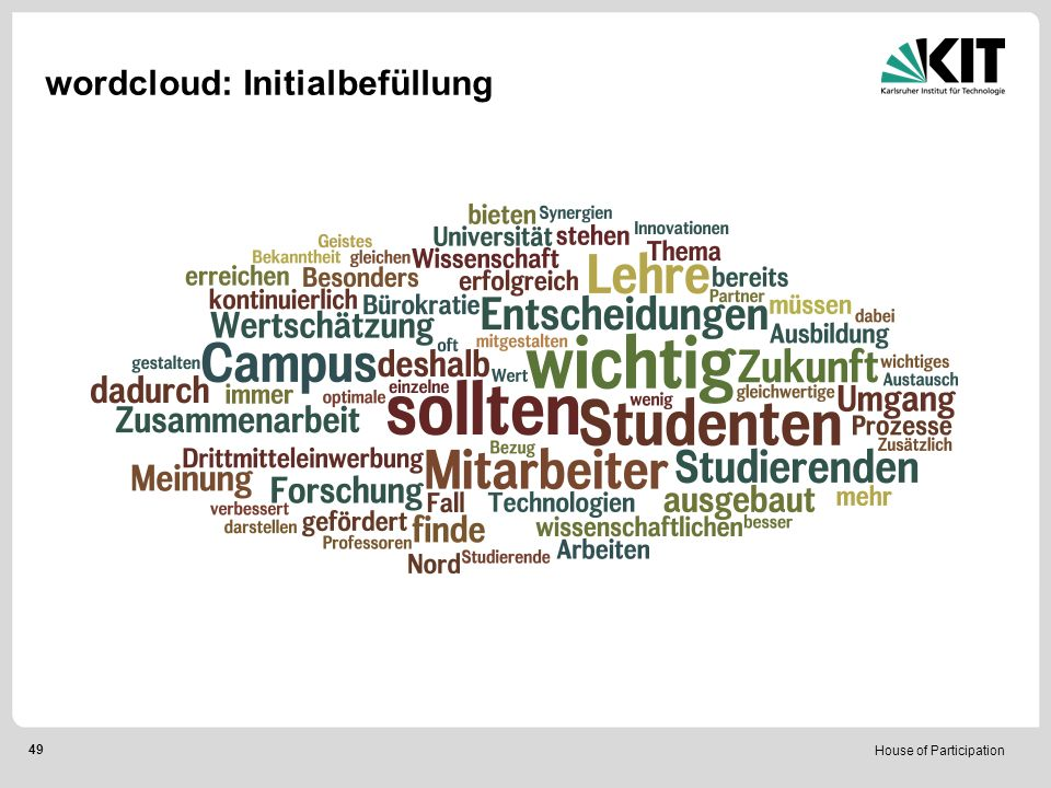 House of Participation 49 wordcloud: Initialbefüllung