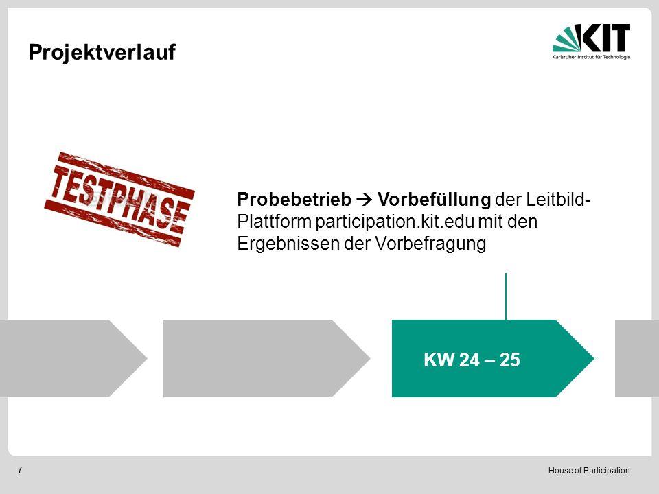 House of Participation 7 Projektverlauf Probebetrieb Vorbefüllung der Leitbild- Plattform participation.kit.edu mit den Ergebnissen der Vorbefragung KW 24 – 25
