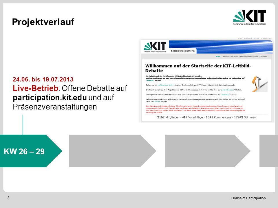 House of Participation 8 Projektverlauf Live-Betrieb: Offene Debatte auf participation.kit.edu und auf Präsenzveranstaltungen KW 26 – 29 24.06.