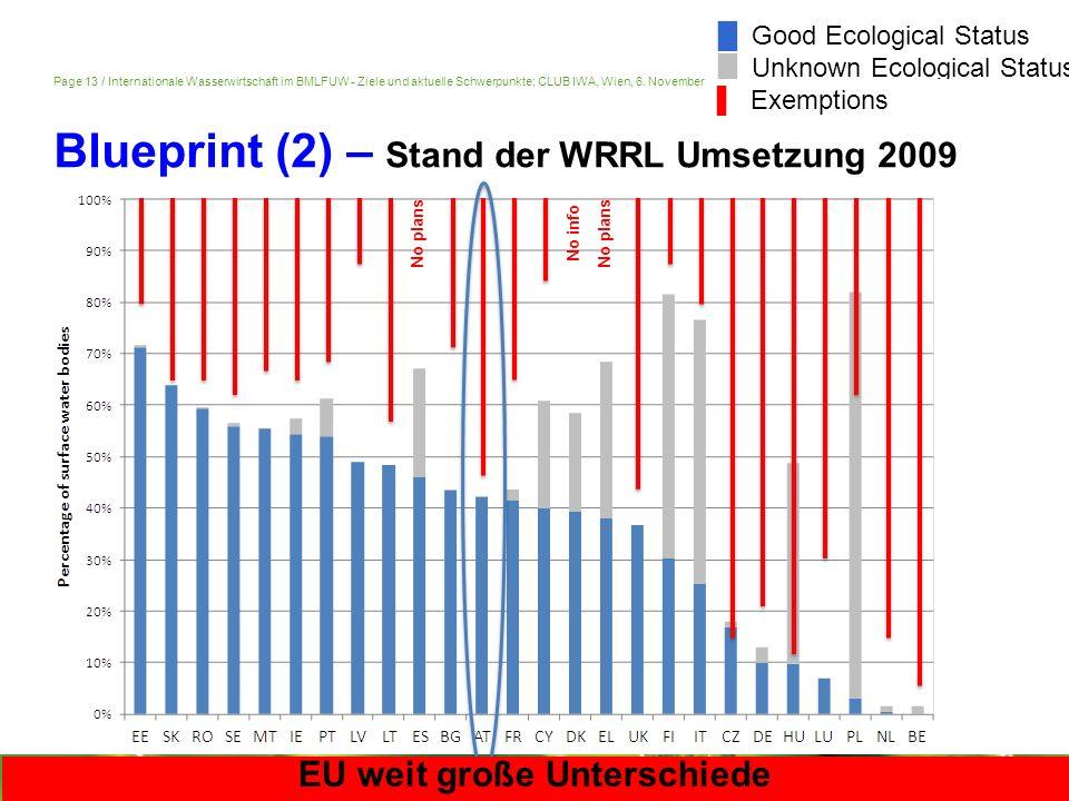 Page 13 / Internationale Wasserwirtschaft im BMLFUW - Ziele und aktuelle Schwerpunkte; CLUB IWA, Wien, 6. November 2012 Blueprint (2) – Stand der WRRL
