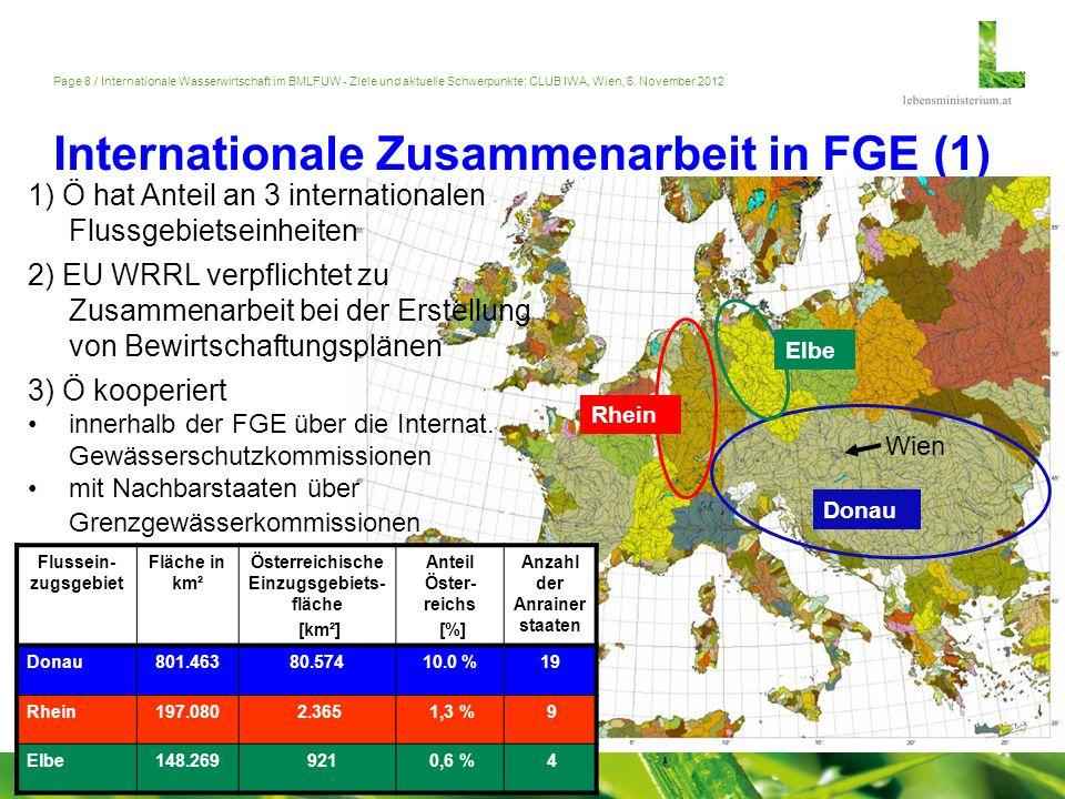 Page 8 / Internationale Wasserwirtschaft im BMLFUW - Ziele und aktuelle Schwerpunkte; CLUB IWA, Wien, 6. November 2012 Internationale Zusammenarbeit i