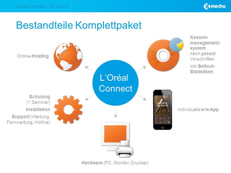 LOréal Connect | 18.10.2013 Bestandteile Komplettpaket LOréal Connect Kassen- management- system nach gesetzl.