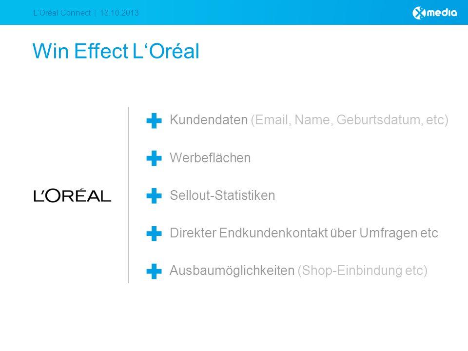 LOréal Connect | 18.10.2013 Win Effect LOréal Kundendaten (Email, Name, Geburtsdatum, etc) Werbeflächen Sellout-Statistiken Direkter Endkundenkontakt über Umfragen etc Ausbaumöglichkeiten (Shop-Einbindung etc)