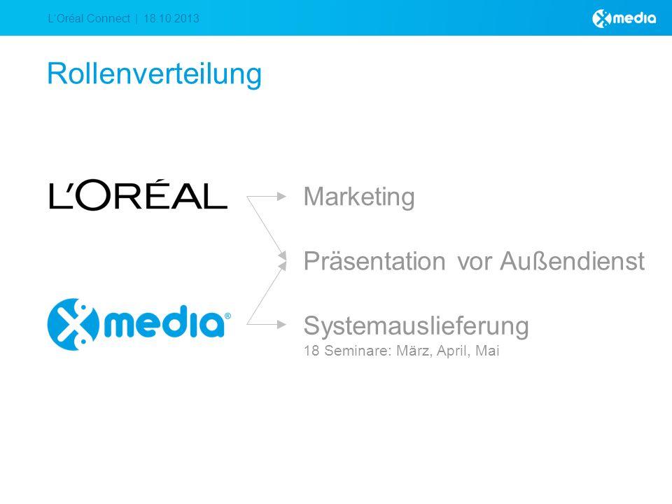 LOréal Connect | 18.10.2013 Rollenverteilung Marketing Präsentation vor Außendienst Systemauslieferung 18 Seminare: März, April, Mai