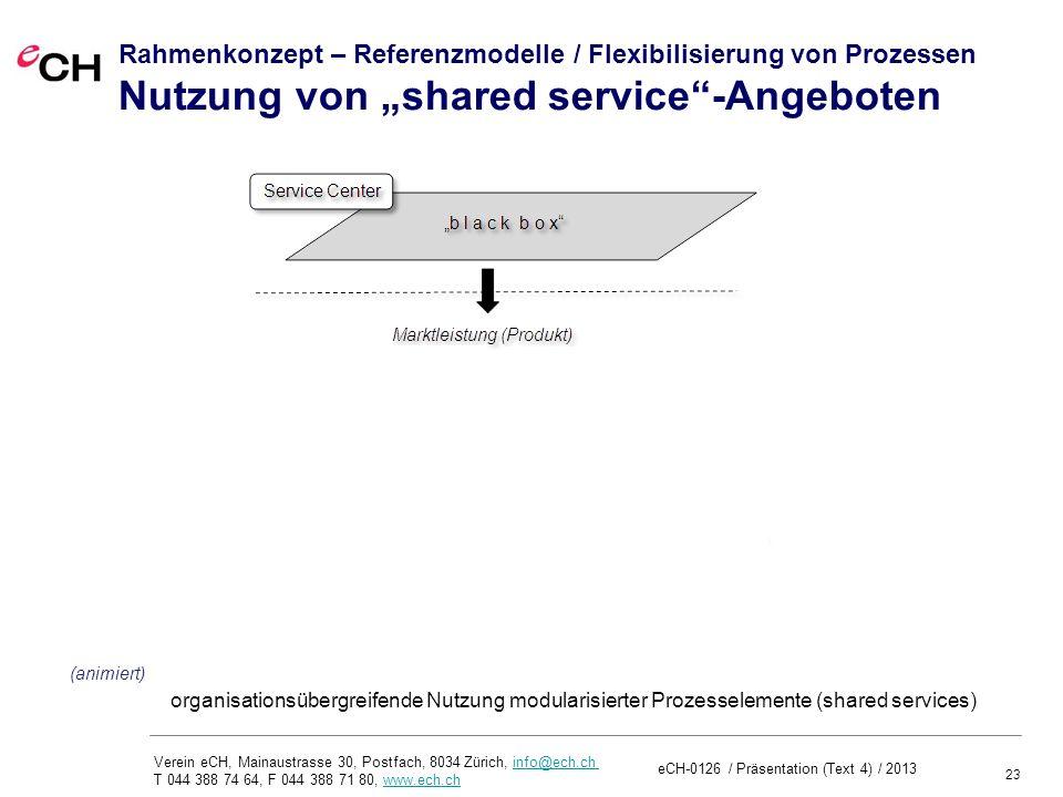 23 Verein eCH, Mainaustrasse 30, Postfach, 8034 Zürich, info@ech.ch T 044 388 74 64, F 044 388 71 80, www.ech.chinfo@ech.chwww.ech.ch organisationsübergreifende Nutzung modularisierter Prozesselemente (shared services) Rahmenkonzept – Referenzmodelle / Flexibilisierung von Prozessen Nutzung von shared service-Angeboten (animiert) eCH-0126 / Präsentation (Text 4) / 2013