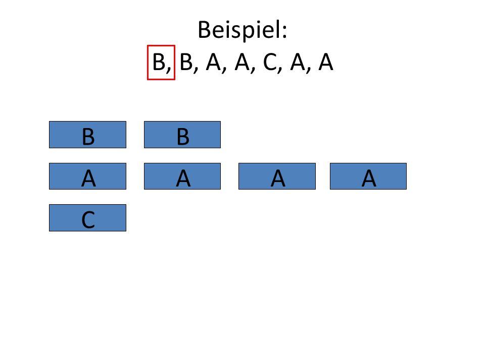 Beispiel: B, B, A, A, C, A, A BB AAAA C