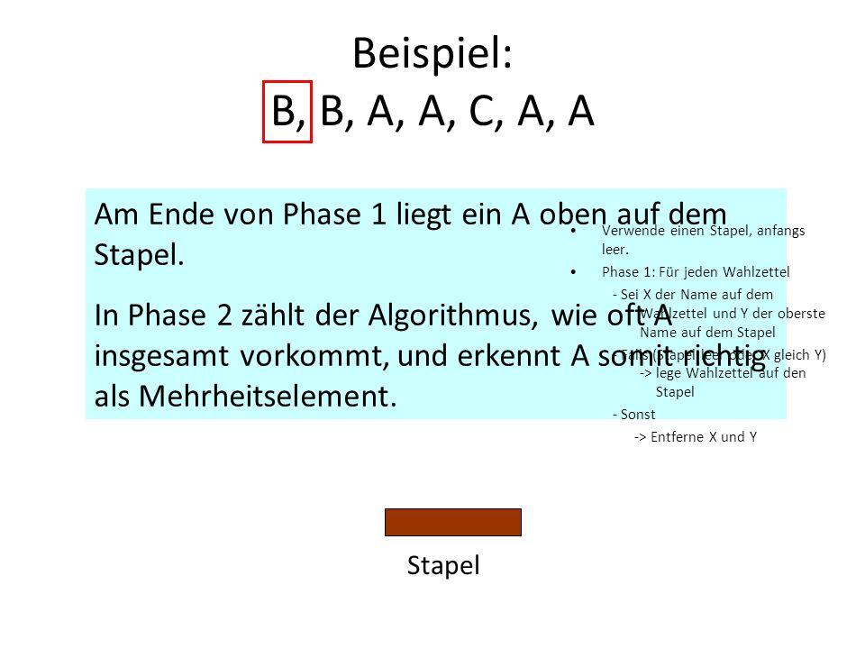 Beispiel: B, B, A, A, C, A, A Stapel BBAACAA Am Ende von Phase 1 liegt ein A oben auf dem Stapel. In Phase 2 zählt der Algorithmus, wie oft A insgesam