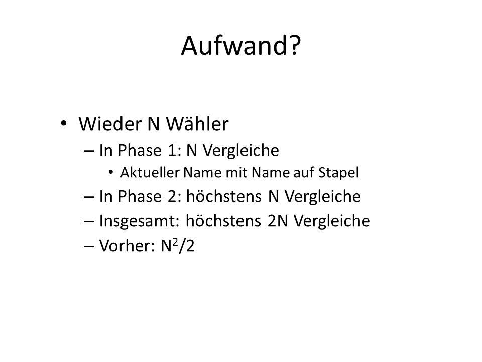 Aufwand? Wieder N Wähler – In Phase 1: N Vergleiche Aktueller Name mit Name auf Stapel – In Phase 2: höchstens N Vergleiche – Insgesamt: höchstens 2N