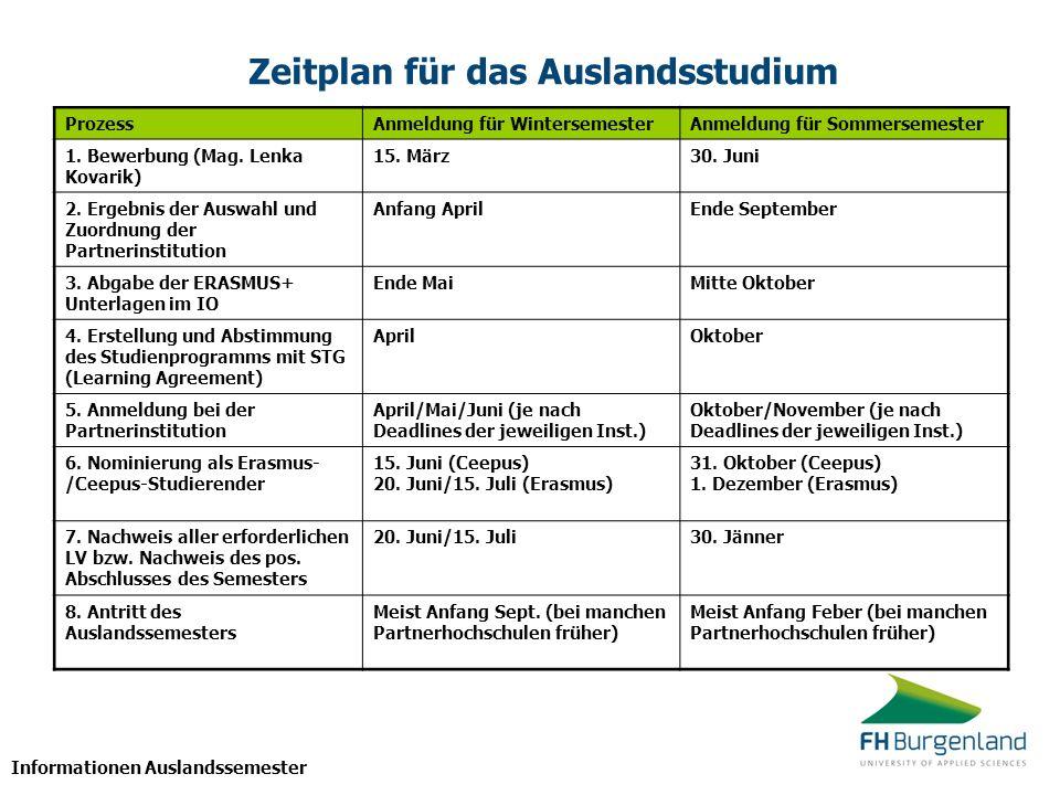 Informationen Auslandssemester Zeitplan für das Auslandsstudium ProzessAnmeldung für WintersemesterAnmeldung für Sommersemester 1. Bewerbung (Mag. Len