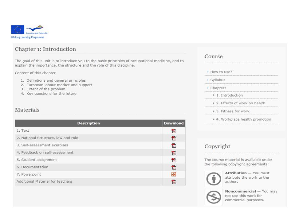 Evaluationsergebnisse Self efficacy questionnaire (SEFOM, 10 Items) n=264 belgische Medizinstudierende