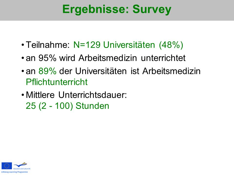 Ergebnisse: Survey Teilnahme: N=129 Universitäten (48%) an 95% wird Arbeitsmedizin unterrichtet an 89% der Universitäten ist Arbeitsmedizin Pflichtunterricht Mittlere Unterrichtsdauer: 25 (2 - 100) Stunden