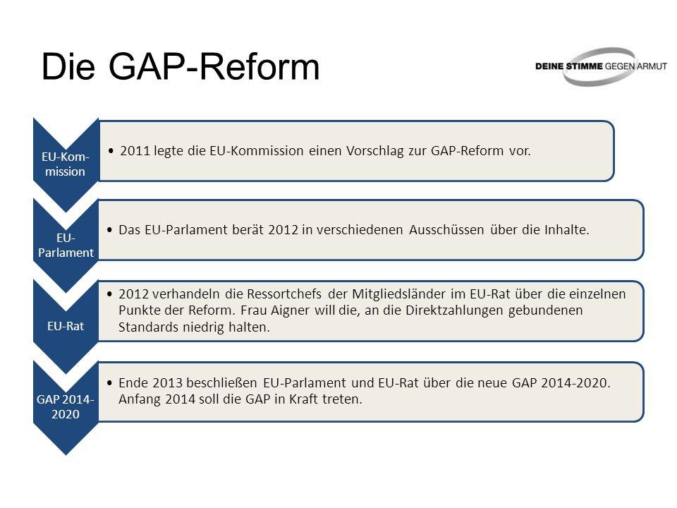 Die GAP-Reform EU-Kom- mission 2011 legte die EU-Kommission einen Vorschlag zur GAP-Reform vor. EU- Parlament Das EU-Parlament berät 2012 in verschied