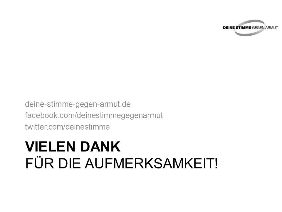 VIELEN DANK FÜR DIE AUFMERKSAMKEIT! deine-stimme-gegen-armut.de facebook.com/deinestimmegegenarmut twitter.com/deinestimme