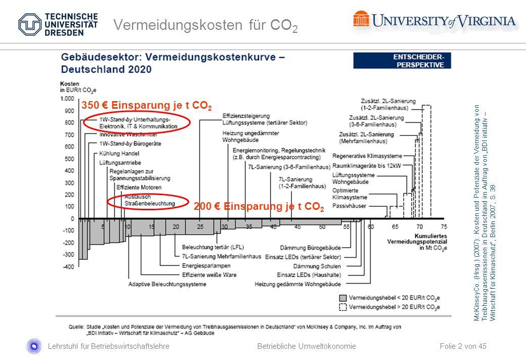 Lehrstuhl für Betriebswirtschaftslehre Folie 2 von 45 Betriebliche Umweltökonomie Vermeidungskosten für CO 2 McKinseyCo. (Hrsg.) (2007): Kosten und Po