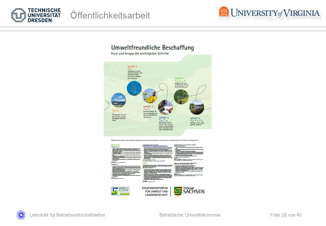 Lehrstuhl für Betriebswirtschaftslehre Folie 28 von 45 Öffentlichkeitsarbeit Betriebliche Umweltökonomie