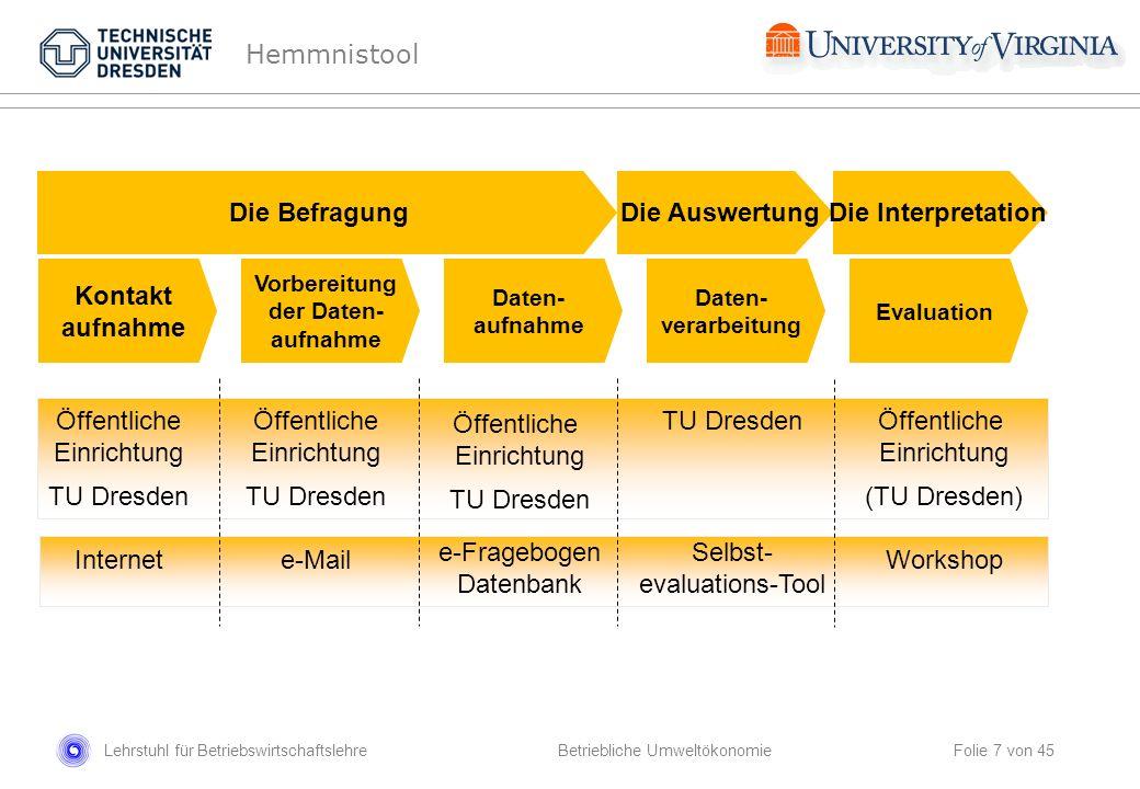 Lehrstuhl für Betriebswirtschaftslehre Folie 7 von 45 Betriebliche Umweltökonomie Hemmnistool Öffentliche Einrichtung TU Dresden Internet Öffentliche