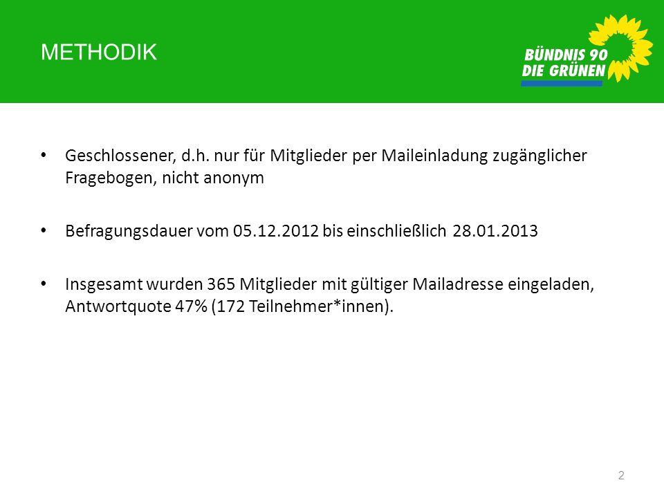 METHODIK Geschlossener, d.h. nur für Mitglieder per Maileinladung zugänglicher Fragebogen, nicht anonym Befragungsdauer vom 05.12.2012 bis einschließl