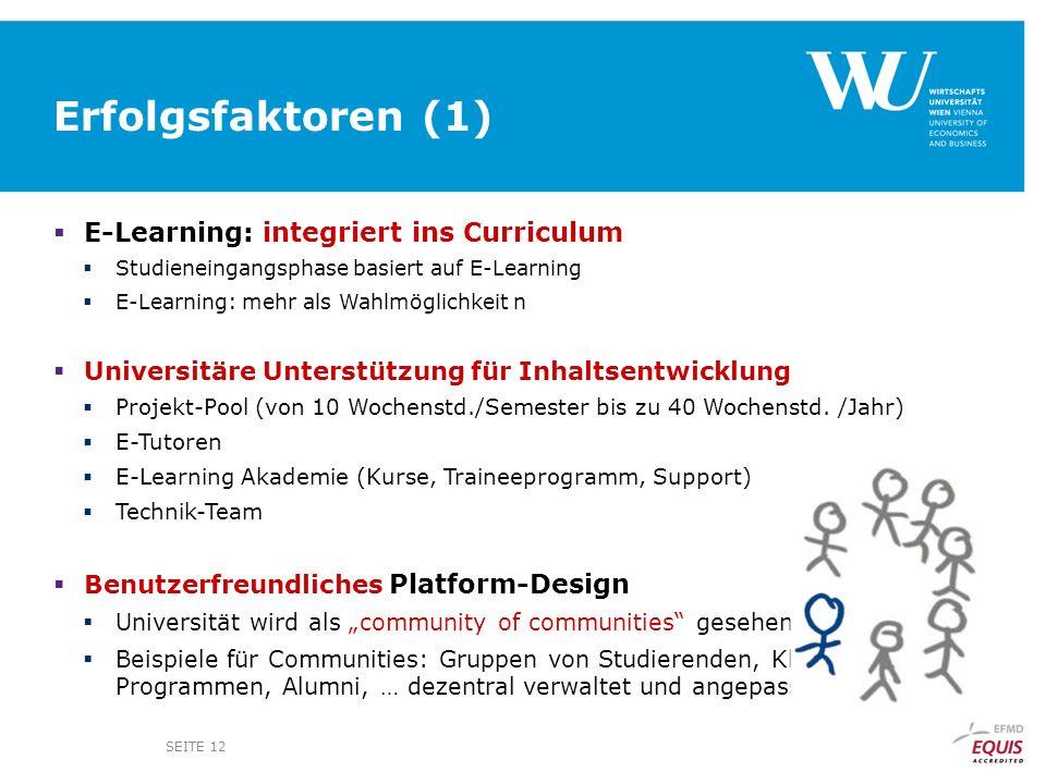 Erfolgsfaktoren (1) E-Learning: integriert ins Curriculum Studieneingangsphase basiert auf E-Learning E-Learning: mehr als Wahlmöglichkeit n Universitäre Unterstützung für Inhaltsentwicklung Projekt-Pool (von 10 Wochenstd./Semester bis zu 40 Wochenstd.
